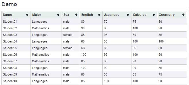 Sorting html table using jquery table sorter plugin my for Table th jquery